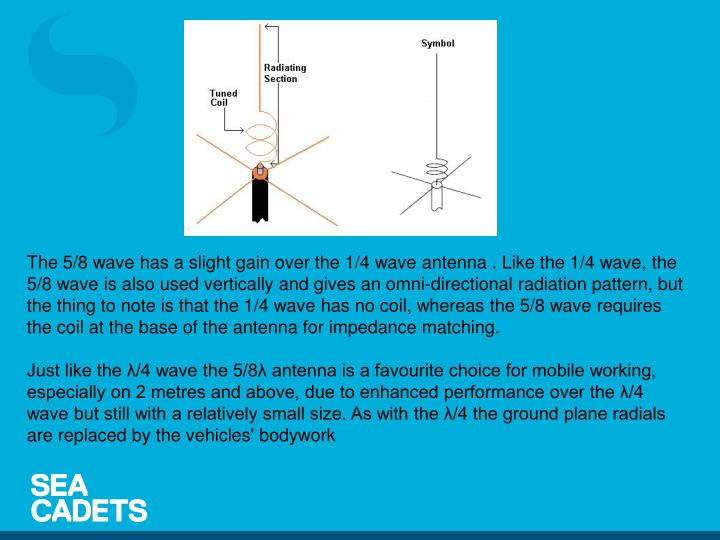 The 5/8 wave has a slight gain over the 1/4 wave antenna . Like the 1/4 wave, the 5/8 wave is also used vertically and gives an omni-directional radiation pattern, but the thing to note is that the 1/4 wave has no coil, whereas the 5/8 wave requires the coil at the base of the antenna for impedance matching.