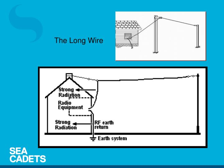 The Long Wire
