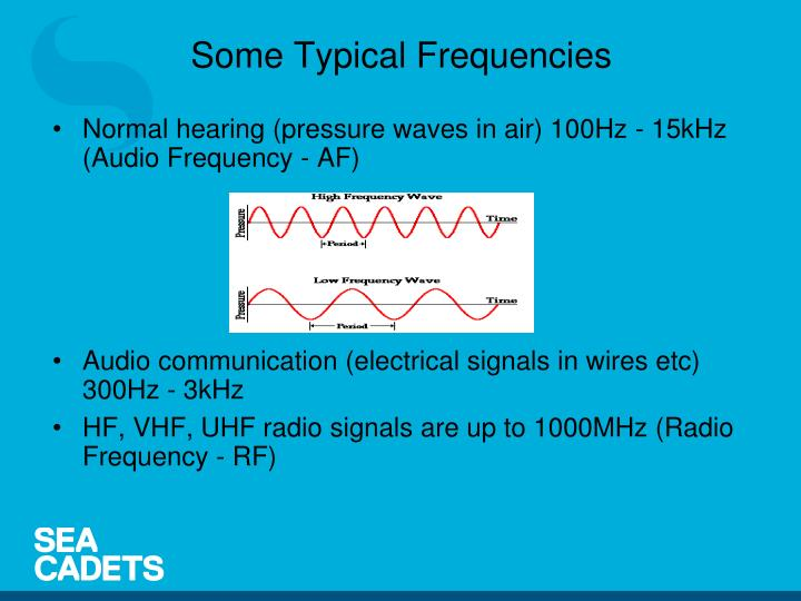 Normal hearing (pressure waves in air) 100Hz - 15kHz  (Audio Frequency - AF)