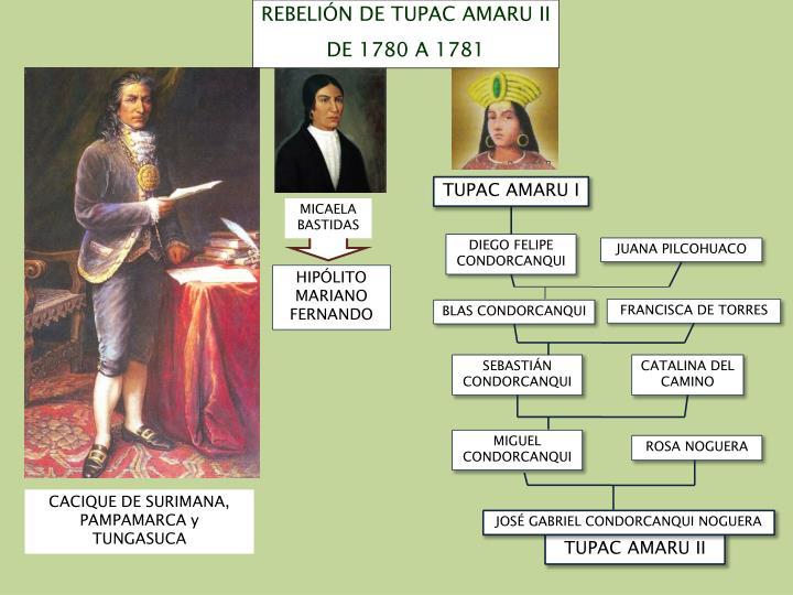 REBELIÓN DE TUPAC AMARU