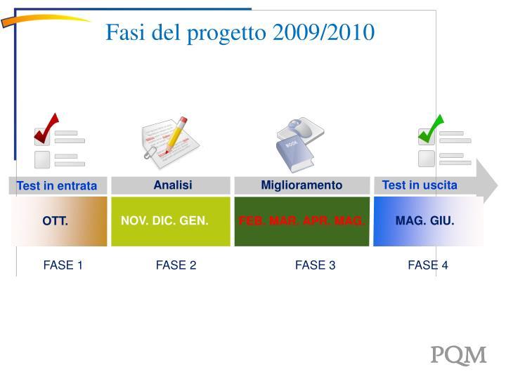 Fasi del progetto 2009/2010
