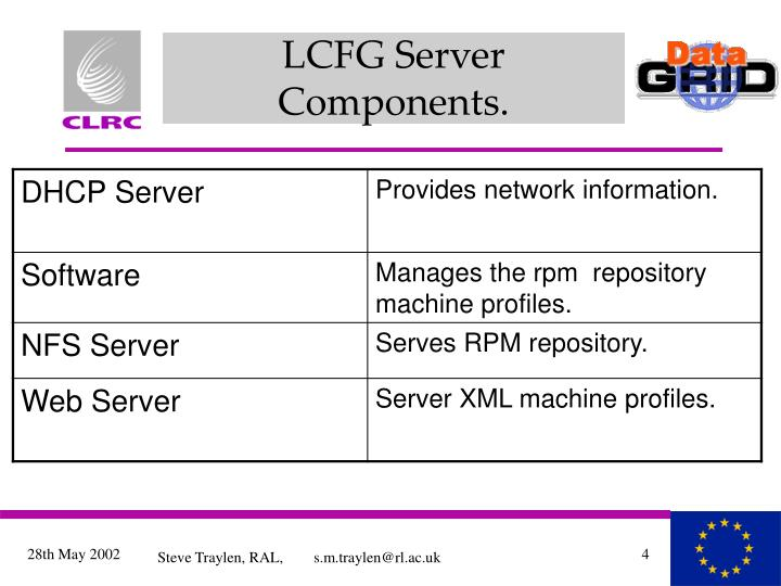 LCFG Server Components.