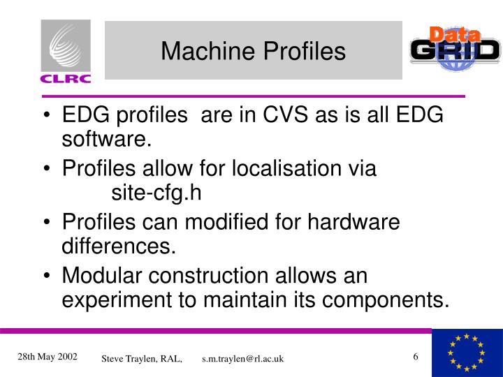 Machine Profiles