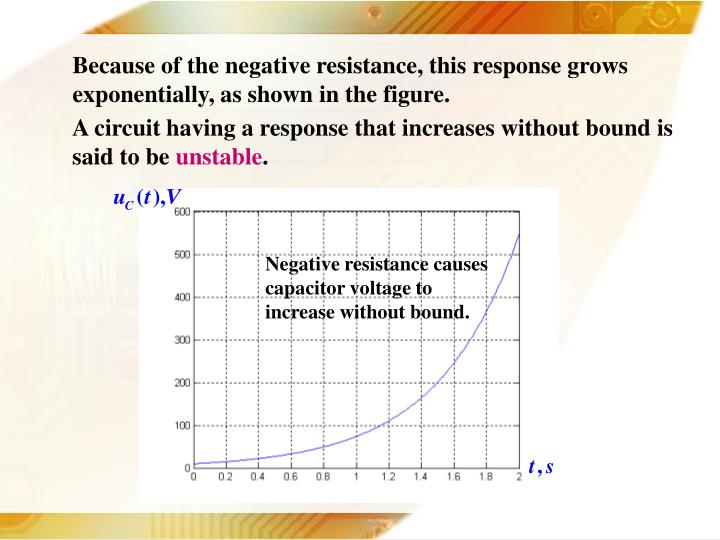 Because of the negative resistance, this response grows exponentially, as shown in the figure.