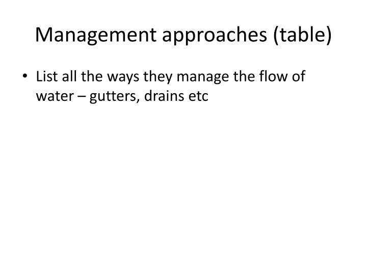 Management approaches (table)