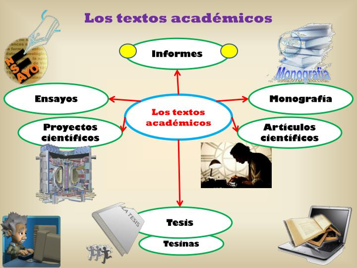 Los textos académicos