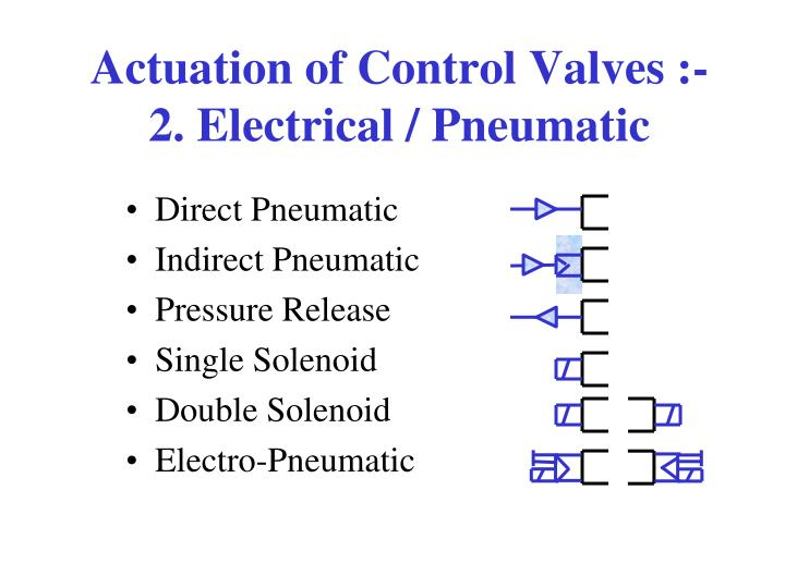 Actuation of Control Valves :-2. Electrical / Pneumatic