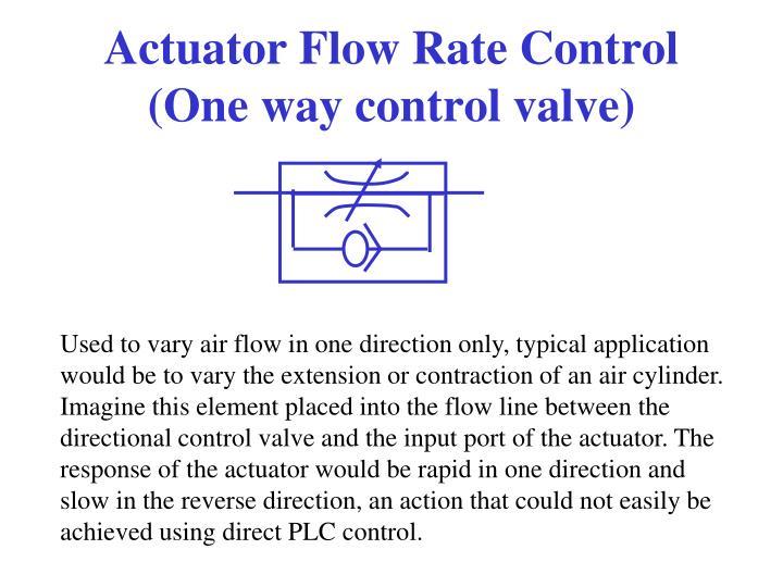 Actuator Flow Rate