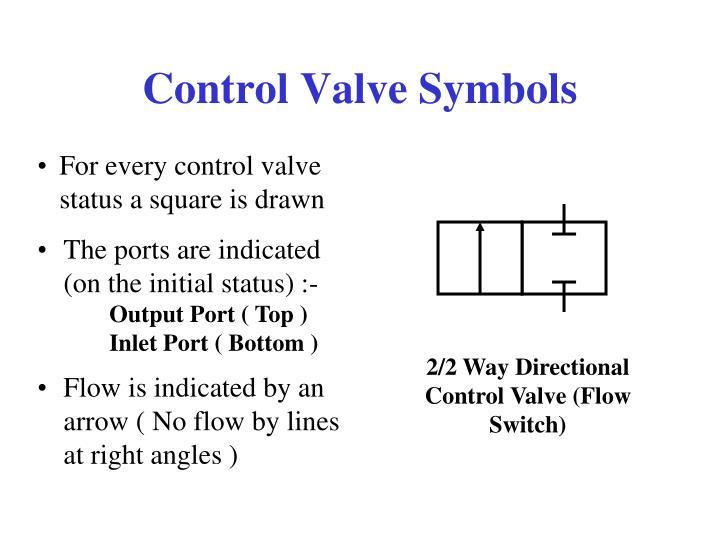 Control Valve Symbols