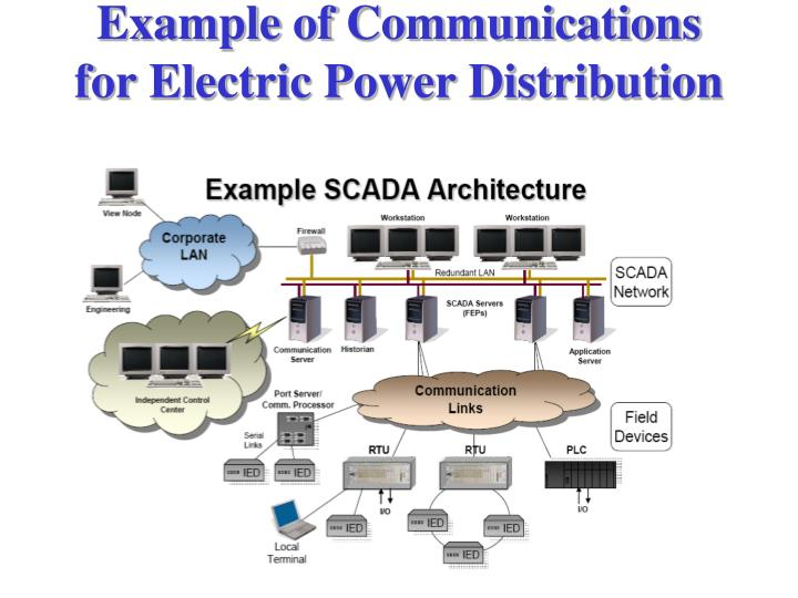 Example of Communications for Electric Power Distribution