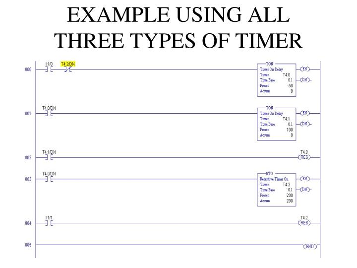EXAMPLE USING ALL THREE TYPES OF TIMER