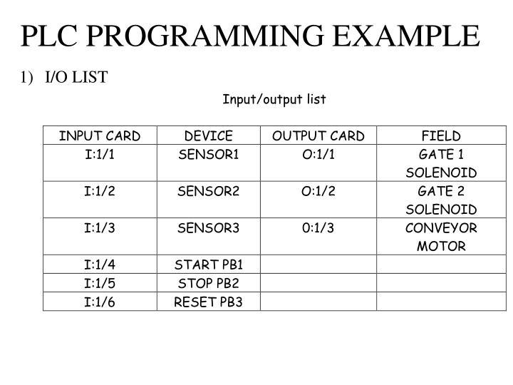 PLC PROGRAMMING EXAMPLE