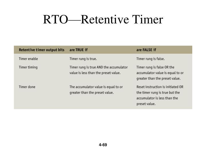 RTO—Retentive Timer