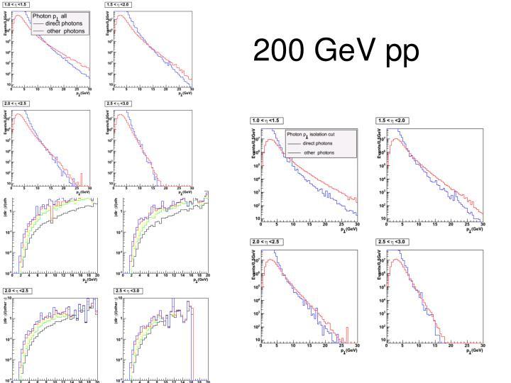 200 GeV pp