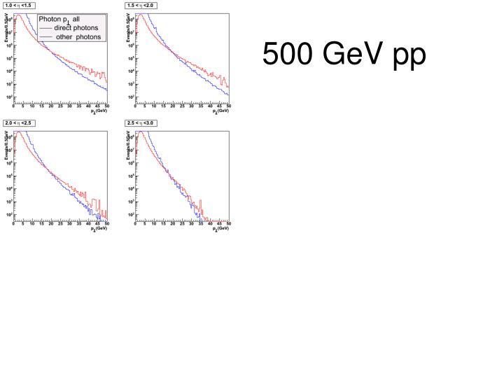 500 GeV pp
