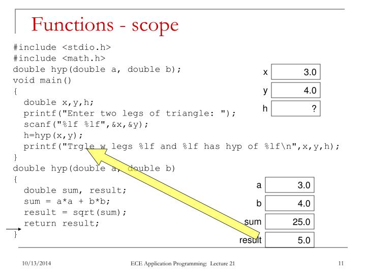 Functions - scope