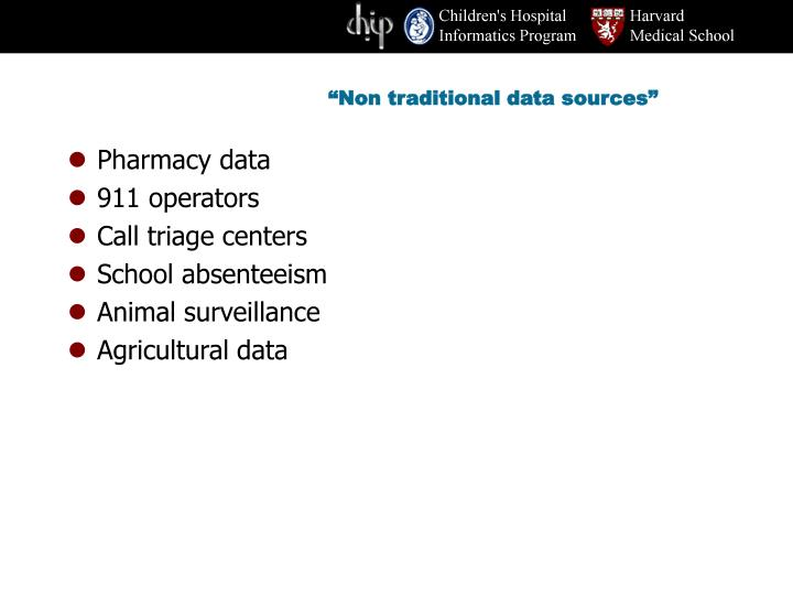 """""""Non traditional data sources"""""""