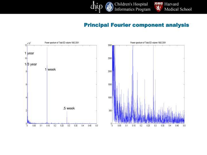 Principal Fourier component analysis