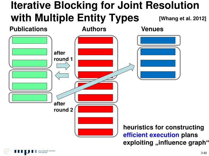 Iterative Blocking for Joint Resolution