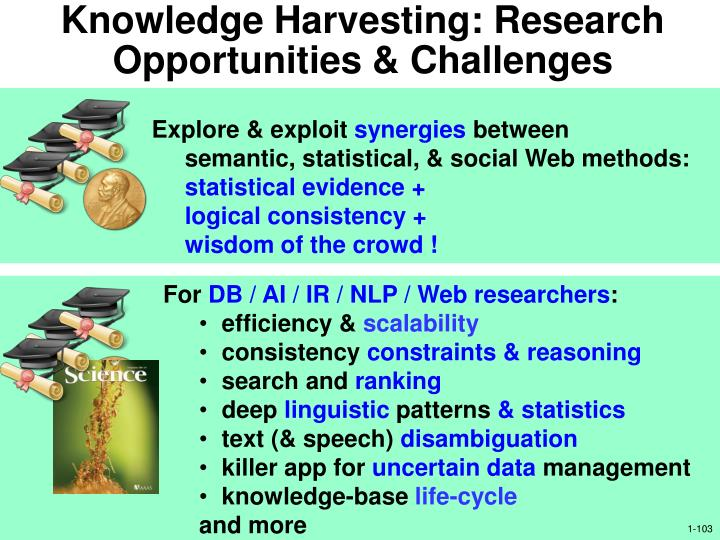 Knowledge Harvesting: Research