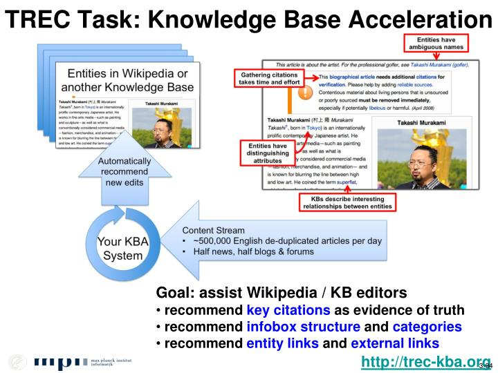 TREC Task: Knowledge Base Acceleration