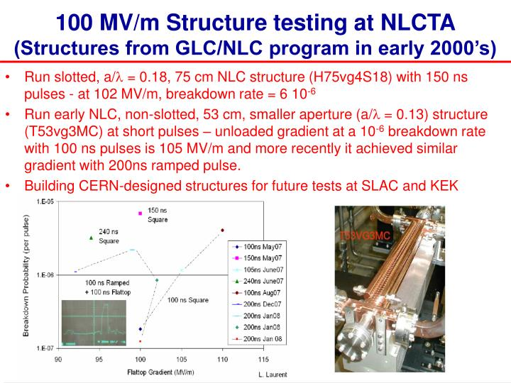 100 MV/m Structure testing at NLCTA