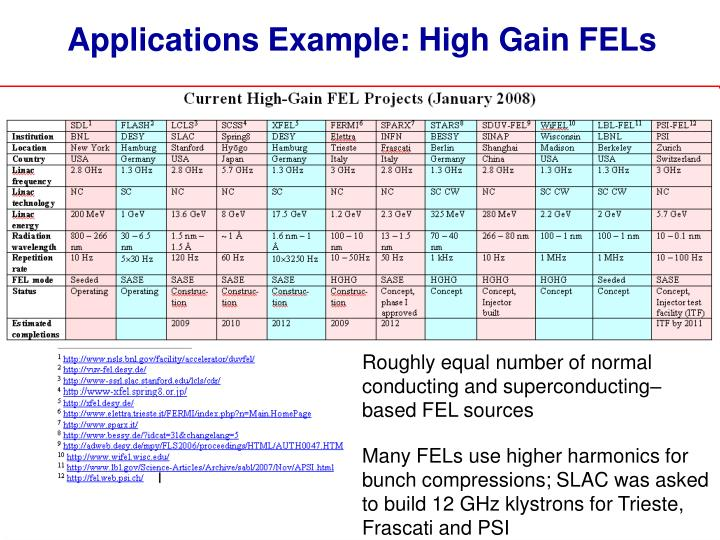 Applications Example: High Gain FELs