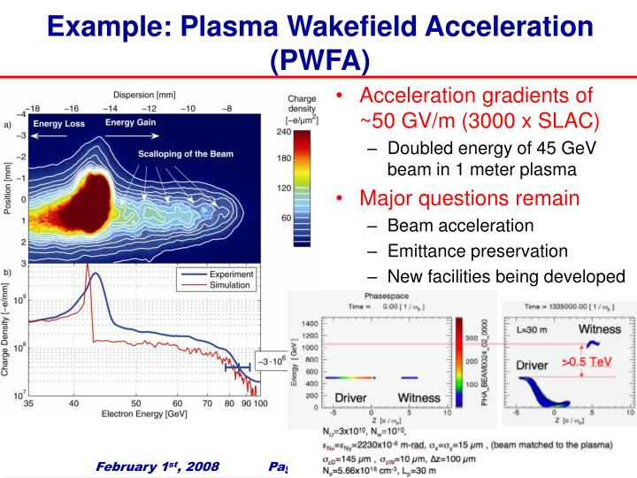 Example: Plasma Wakefield Acceleration (PWFA)
