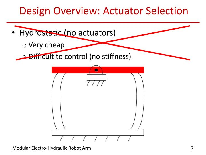 Design Overview: Actuator Selection