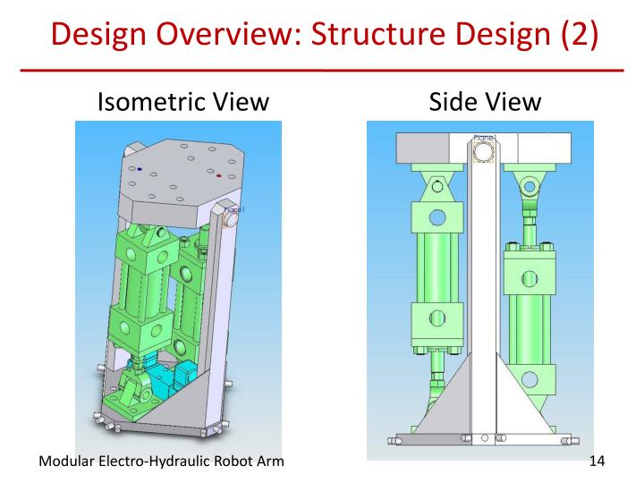 Design Overview: Structure Design (2)