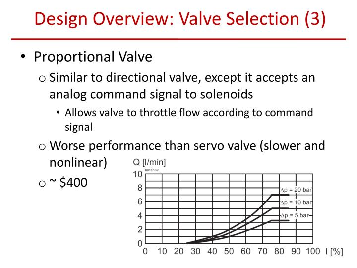 Design Overview: Valve Selection (3)
