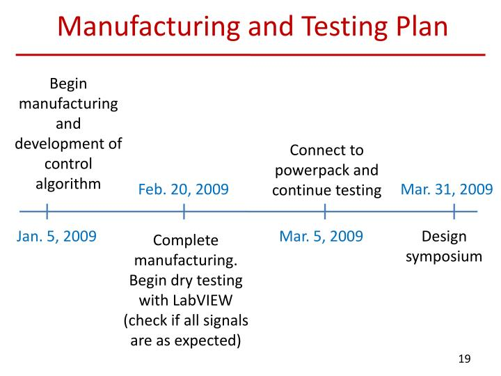 Manufacturing and Testing Plan