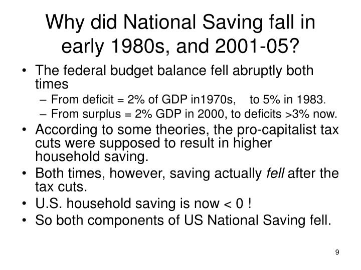 Why did National Saving fall in early 1980s, and 2001-05?