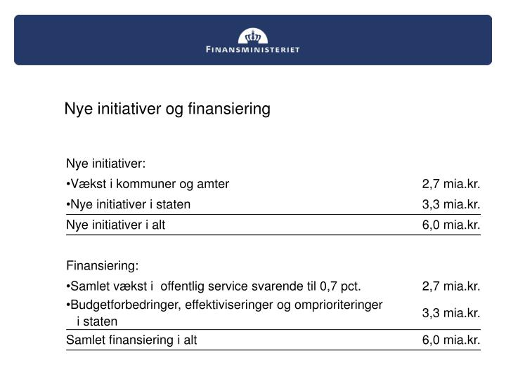 Nye initiativer og finansiering