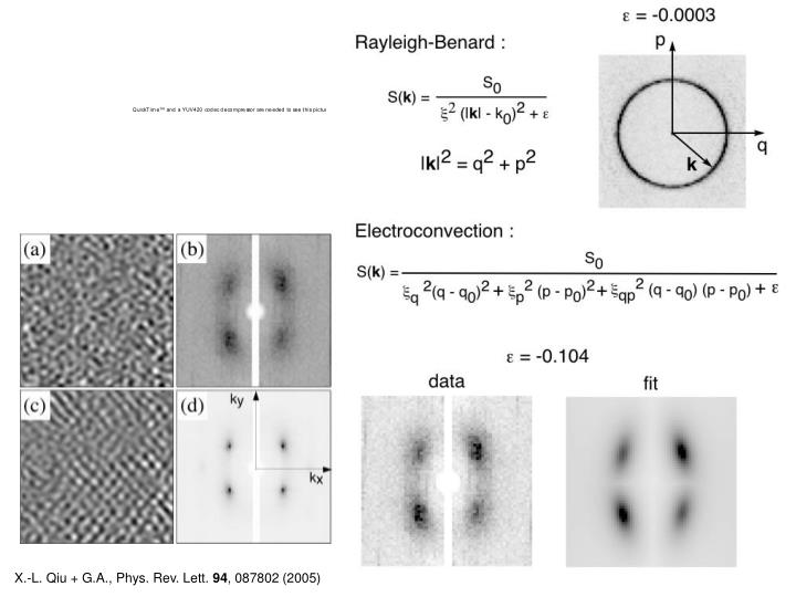 X.-L. Qiu + G.A., Phys. Rev. Lett.