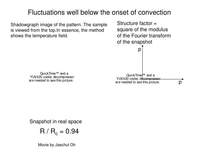 Fluctuations well below the onset of convection