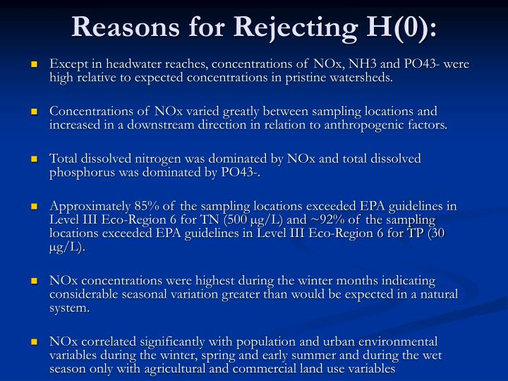 Reasons for Rejecting H(0):