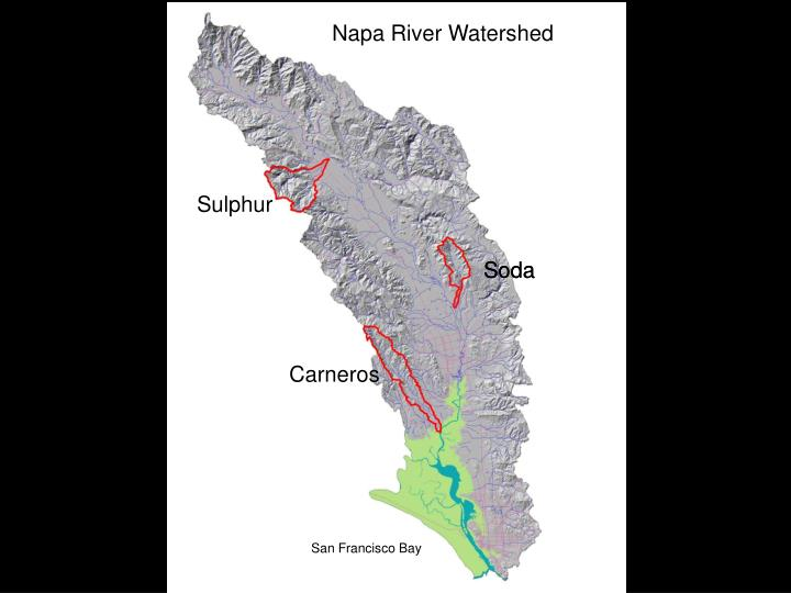 Napa River Watershed