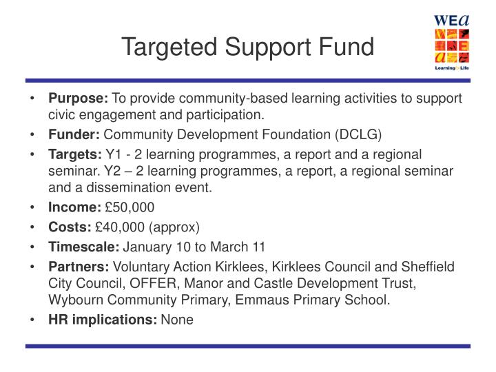 Targeted Support Fund