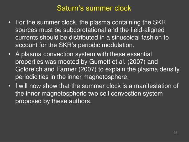 Saturn's summer clock