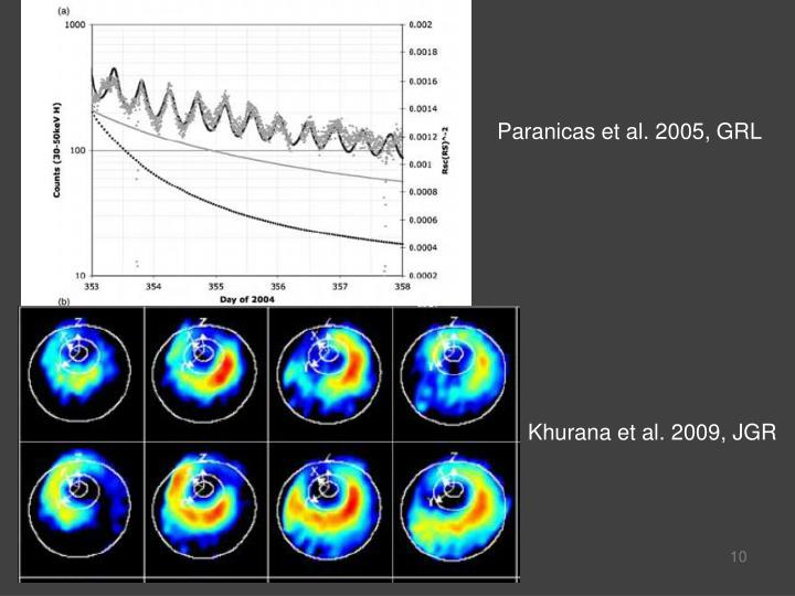 Paranicas et al. 2005, GRL