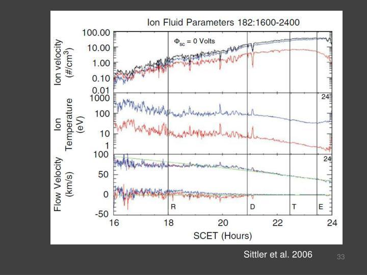 Sittler et al. 2006