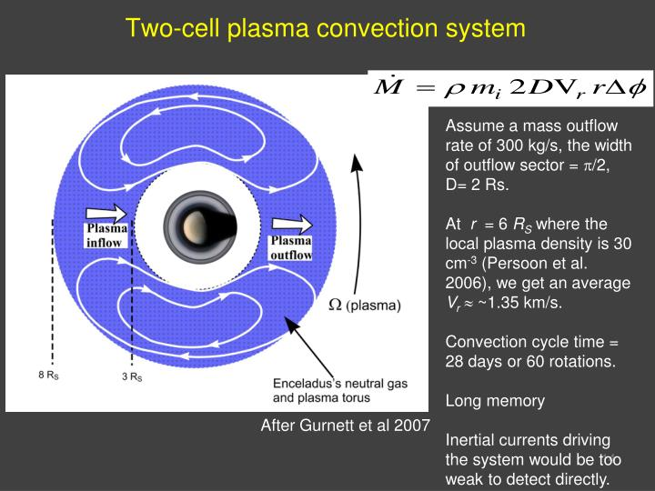 Two-cell plasma convection system