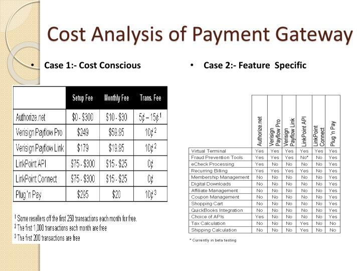 Cost Analysis of Payment Gateway