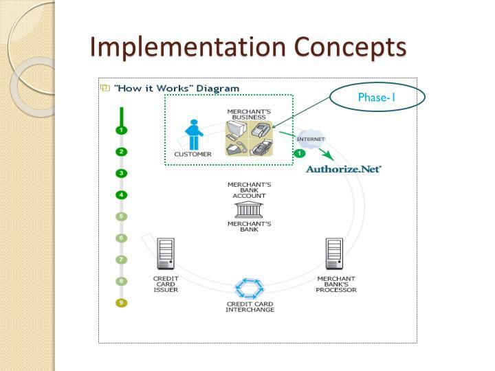 Implementation Concepts