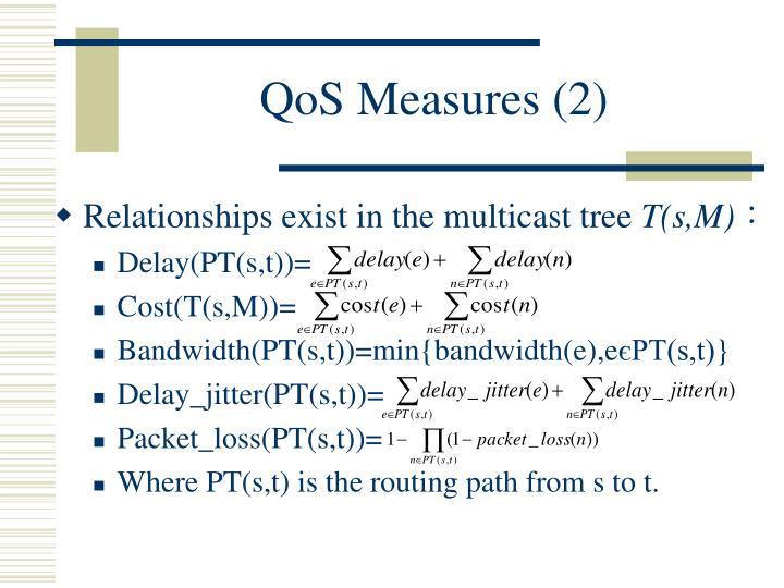 QoS Measures (2)
