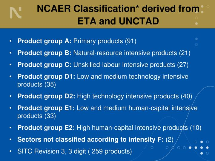 NCAER Classification* derived from ETA and UNCTAD