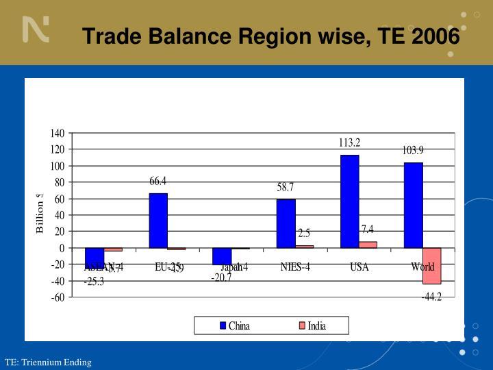 Trade Balance Region wise, TE 2006