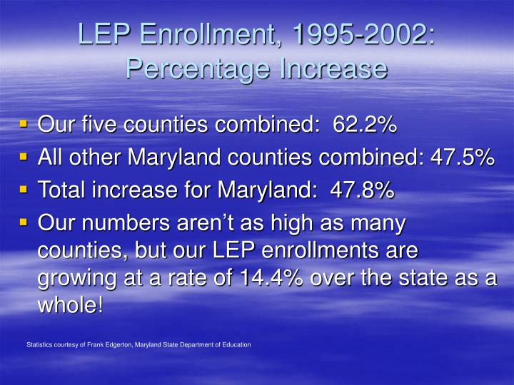 LEP Enrollment, 1995-2002: Percentage Increase