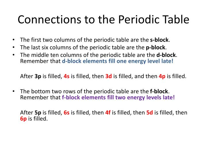 Connections to the Periodic Table